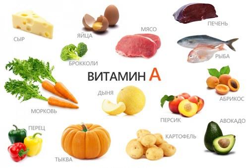 витамин а при миоме