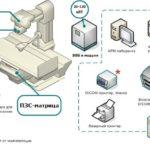 Как устроен рентгеновский аппарат