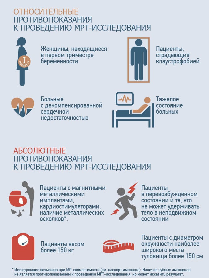 КТ или МРТ малого таза: какой метод информативней и безопасней