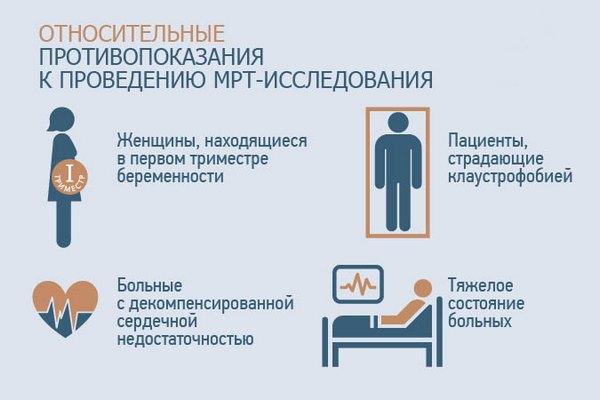 Частота прохождения МРТ