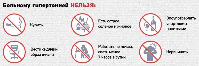 запреты при гипертонии