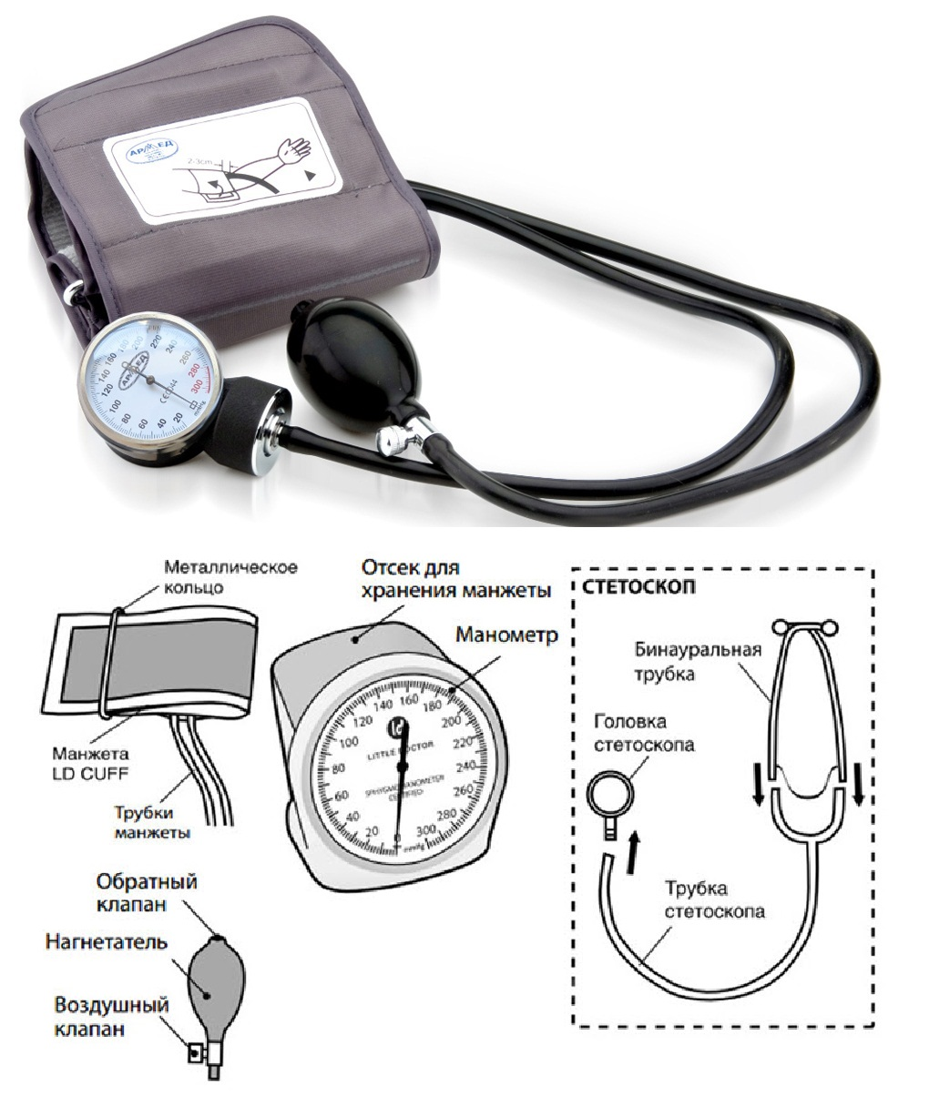 тонометр механический картинки в каких единицах измеряется артериальное давление отличие