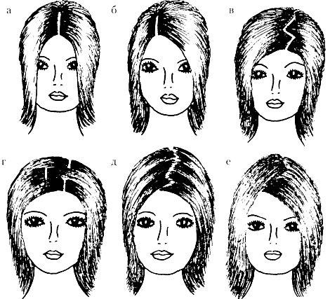 проборы волос