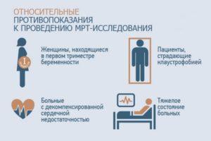 МРТ позвоночника грудного отдела: что показывает