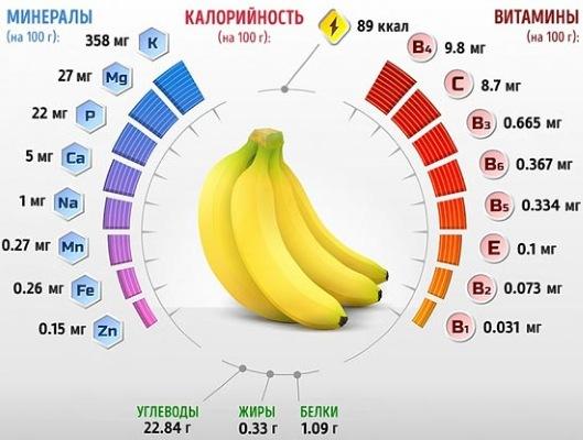 Огурец и банан от синяков под глазами