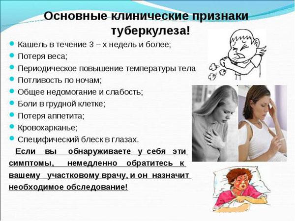 С какого возраста можно проводить флюорографию детям