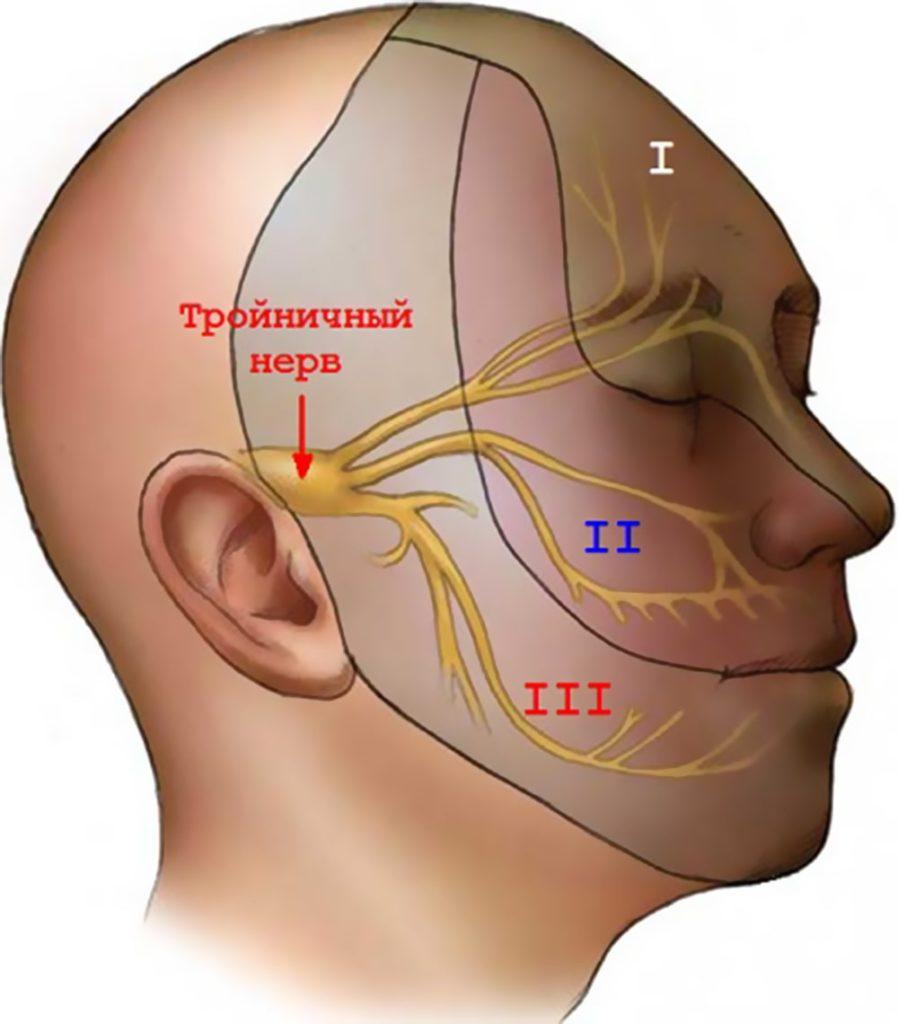 Нейропатия лицевого нерва фото уже пытаются