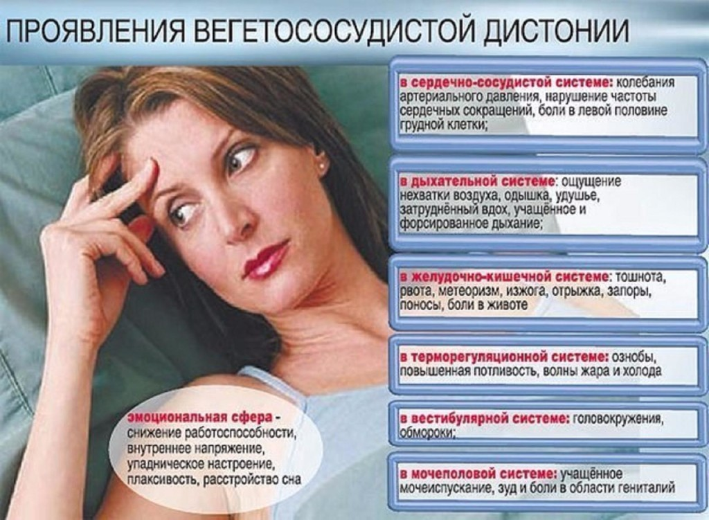 симптомы вегетососудистой дистонии