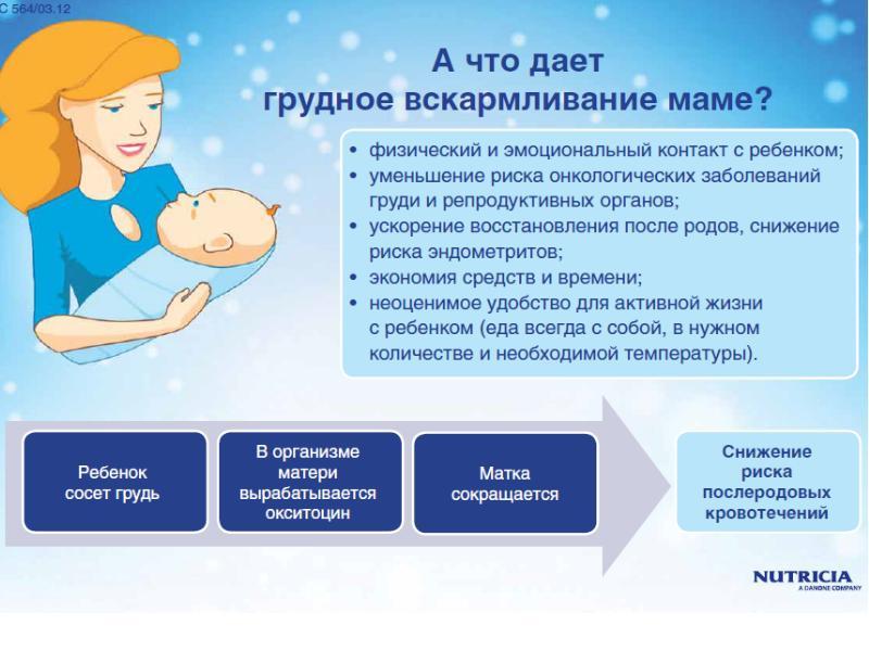 Разрешена ли рентгенологическая диагностика при грудном вскармливании